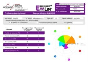Visualizza il Test Genomico